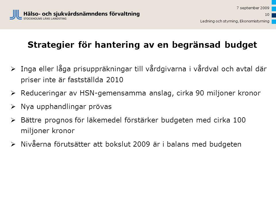Strategier för hantering av en begränsad budget