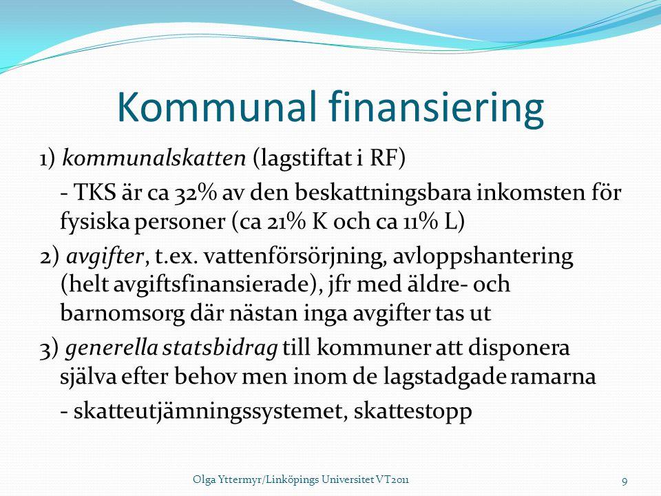 Kommunal finansiering
