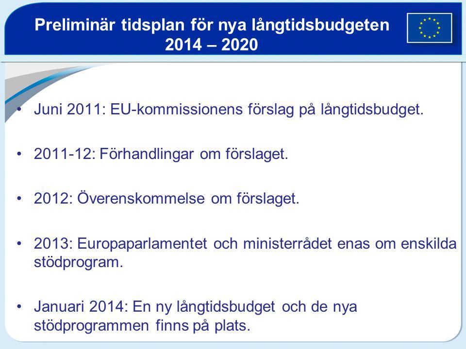 Preliminär tidsplan för nya långtidsbudgeten 2014 – 2020