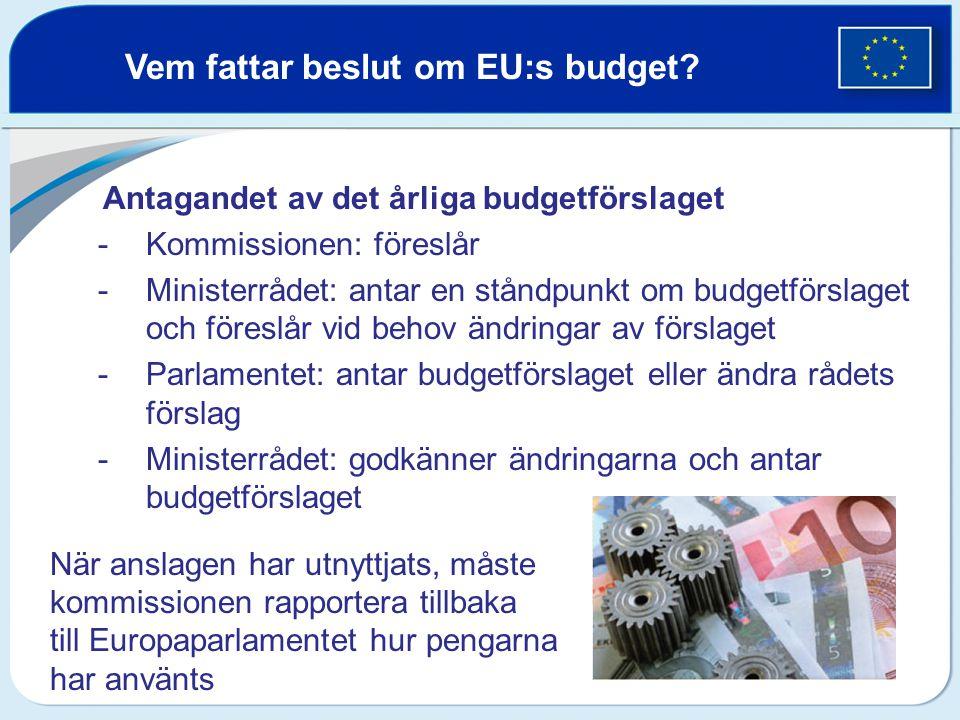 Vem fattar beslut om EU:s budget