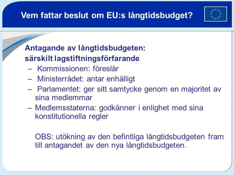Vem fattar beslut om EU:s långtidsbudget