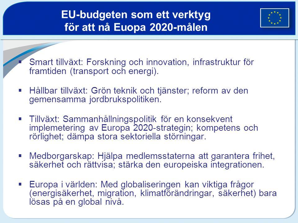 EU-budgeten som ett verktyg för att nå Euopa 2020-målen