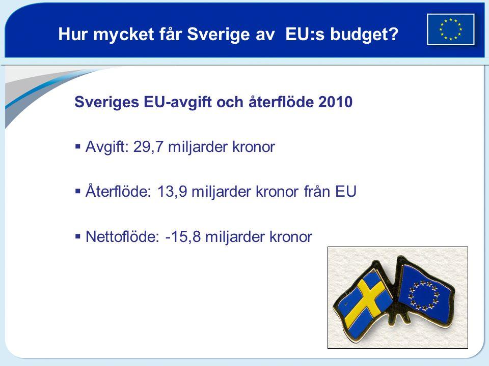 Hur mycket får Sverige av EU:s budget