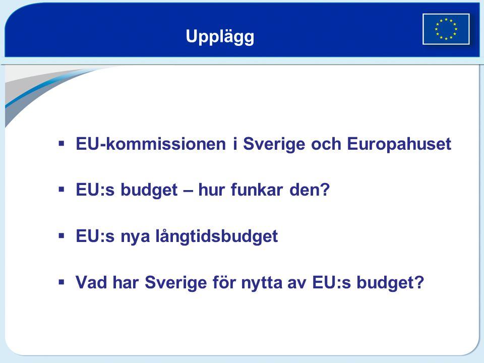 EU-kommissionen i Sverige och Europahuset