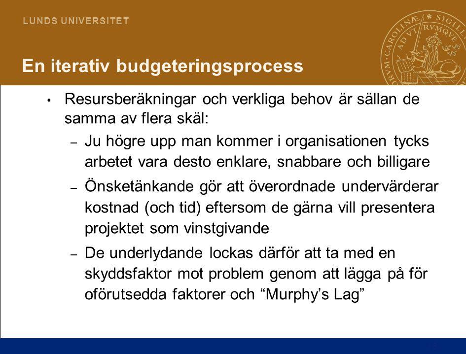 En iterativ budgeteringsprocess