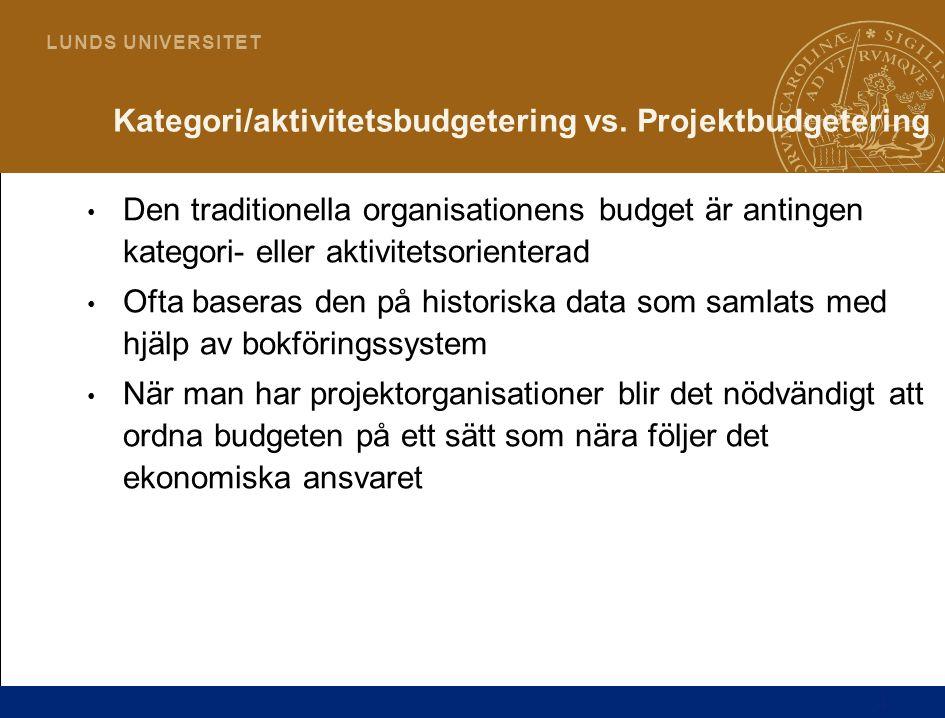 Kategori/aktivitetsbudgetering vs. Projektbudgetering