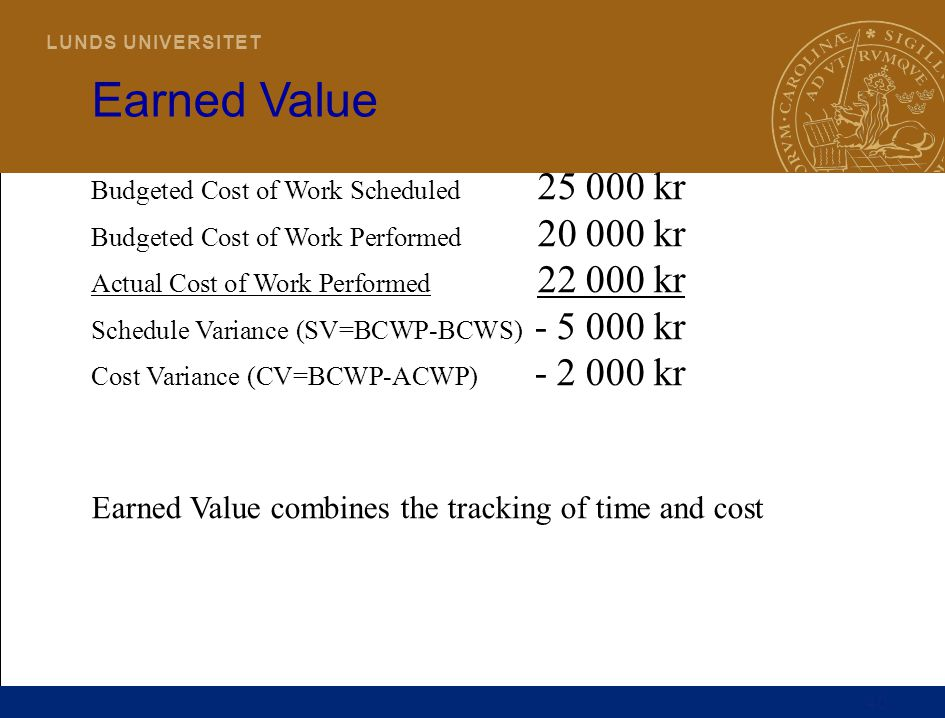 Earned Value Earned Value combines the tracking of time and cost