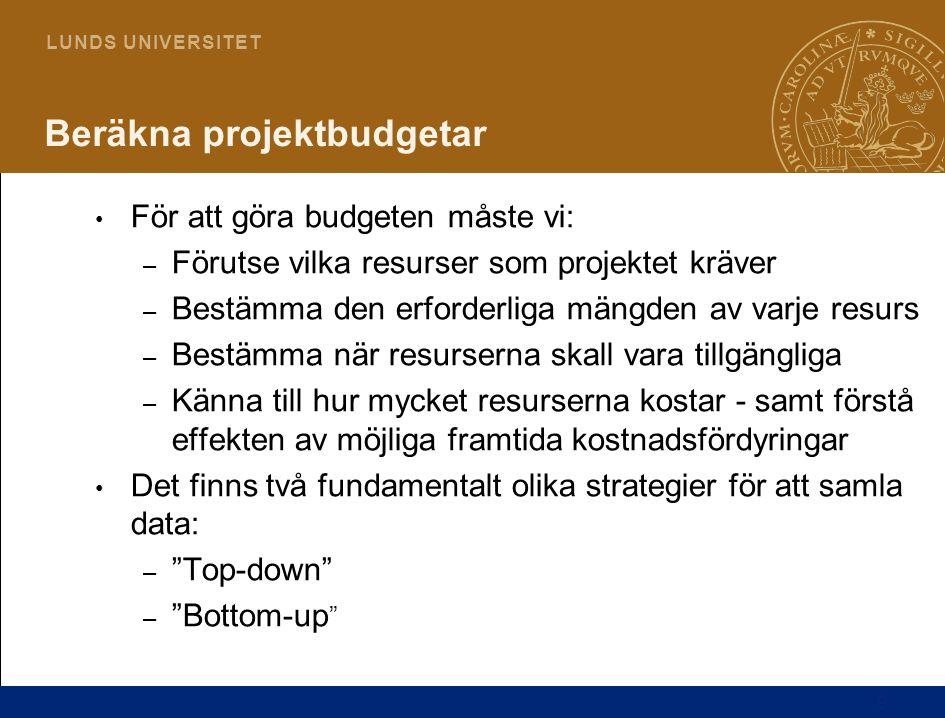 Beräkna projektbudgetar