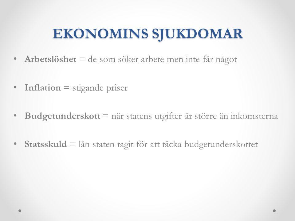EKONOMINS SJUKDOMAR Arbetslöshet = de som söker arbete men inte får något. Inflation = stigande priser.