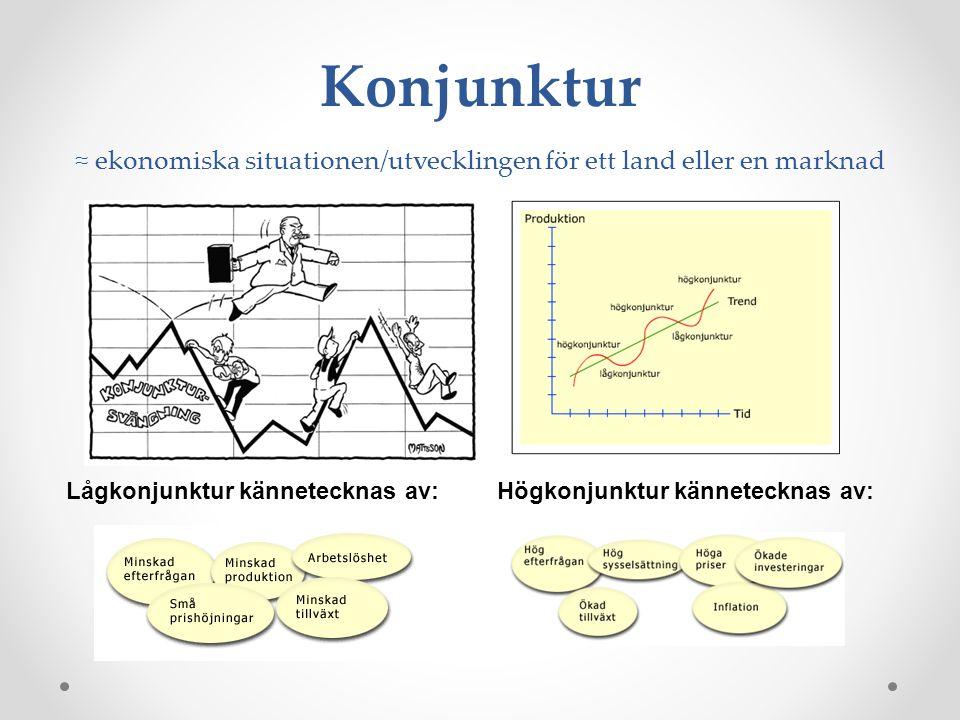 Konjunktur ≈ ekonomiska situationen/utvecklingen för ett land eller en marknad