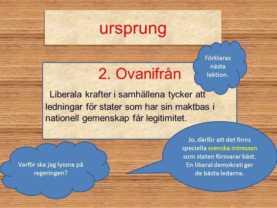 ursprung Förklaras nästa lektion. 2. Ovanifrån.