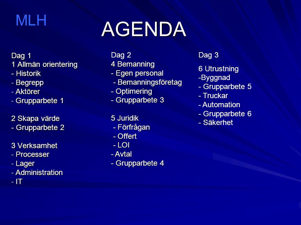 AGENDA MLH Dag 2 4 Bemanning - Egen personal