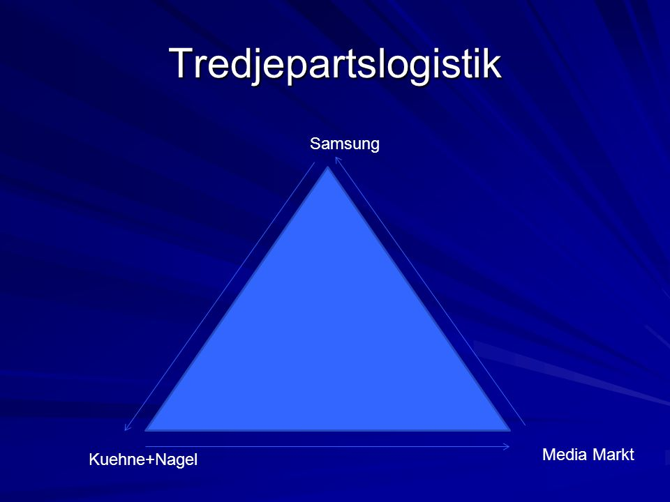 Tredjepartslogistik Samsung Media Markt Kuehne+Nagel