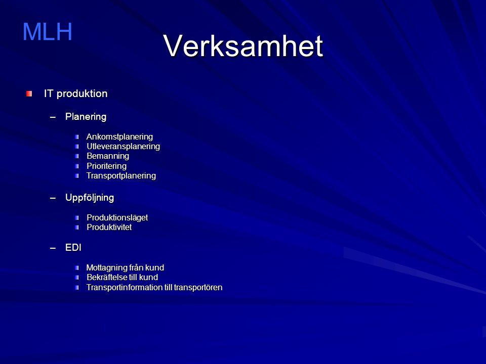 Verksamhet MLH IT produktion Planering Uppföljning EDI