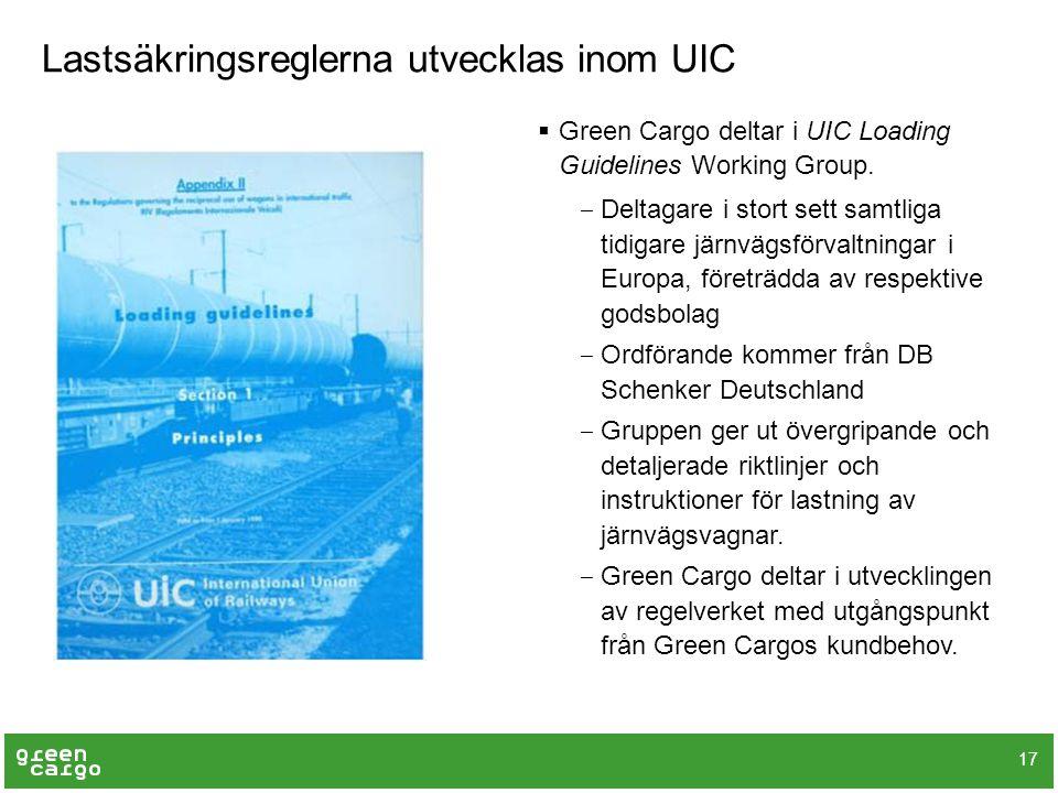 Lastsäkringsreglerna utvecklas inom UIC