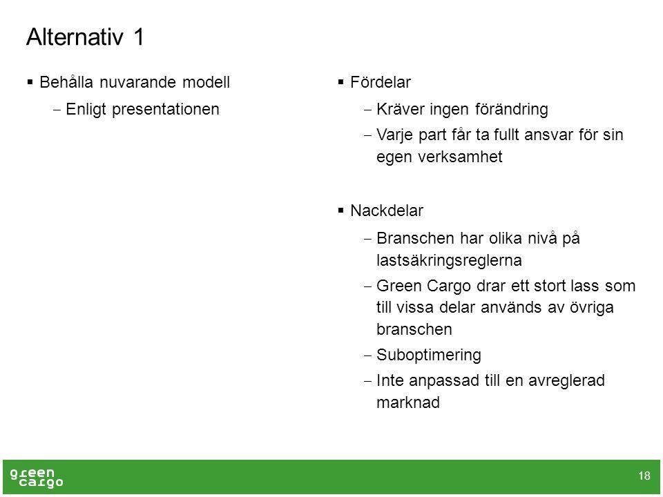 Alternativ 1 Behålla nuvarande modell Enligt presentationen Fördelar