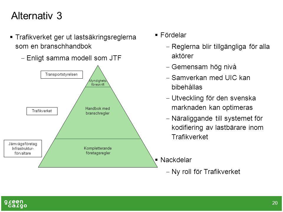 Alternativ 3 Fördelar. Reglerna blir tillgängliga för alla aktörer. Gemensam hög nivå. Samverkan med UIC kan bibehållas.
