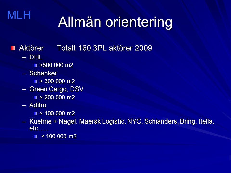 Allmän orientering MLH Aktörer Totalt 160 3PL aktörer 2009 DHL