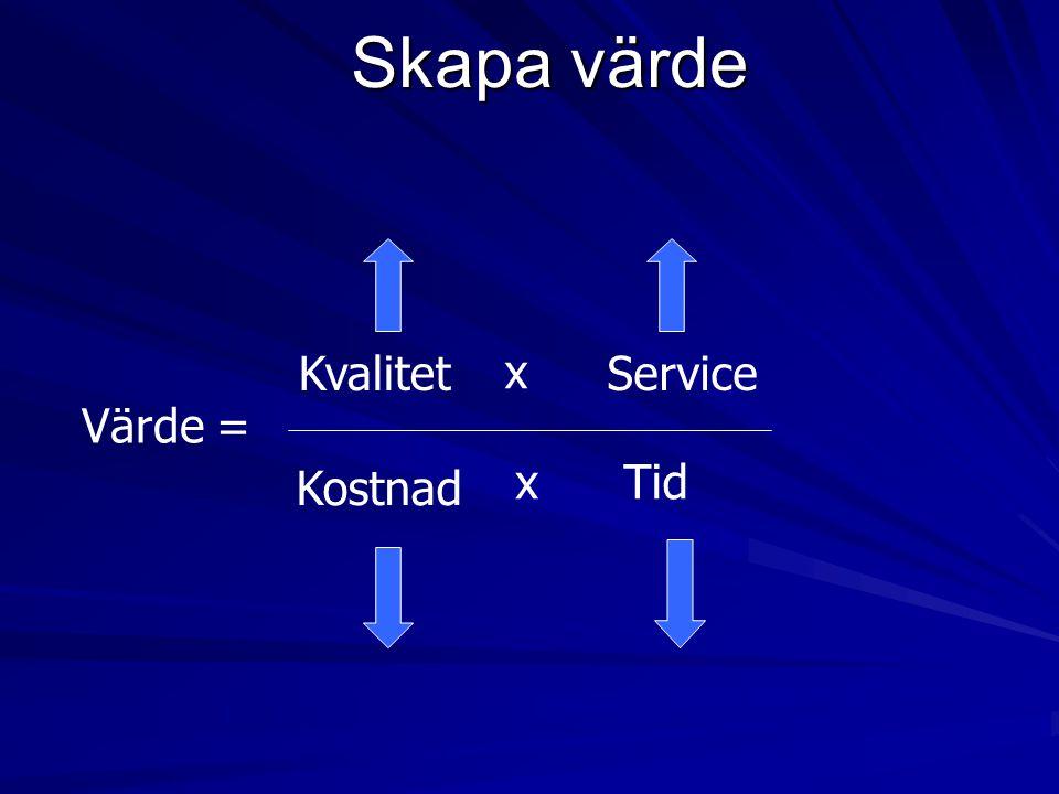Skapa värde Värde = Kvalitet x Service Kostnad x Tid