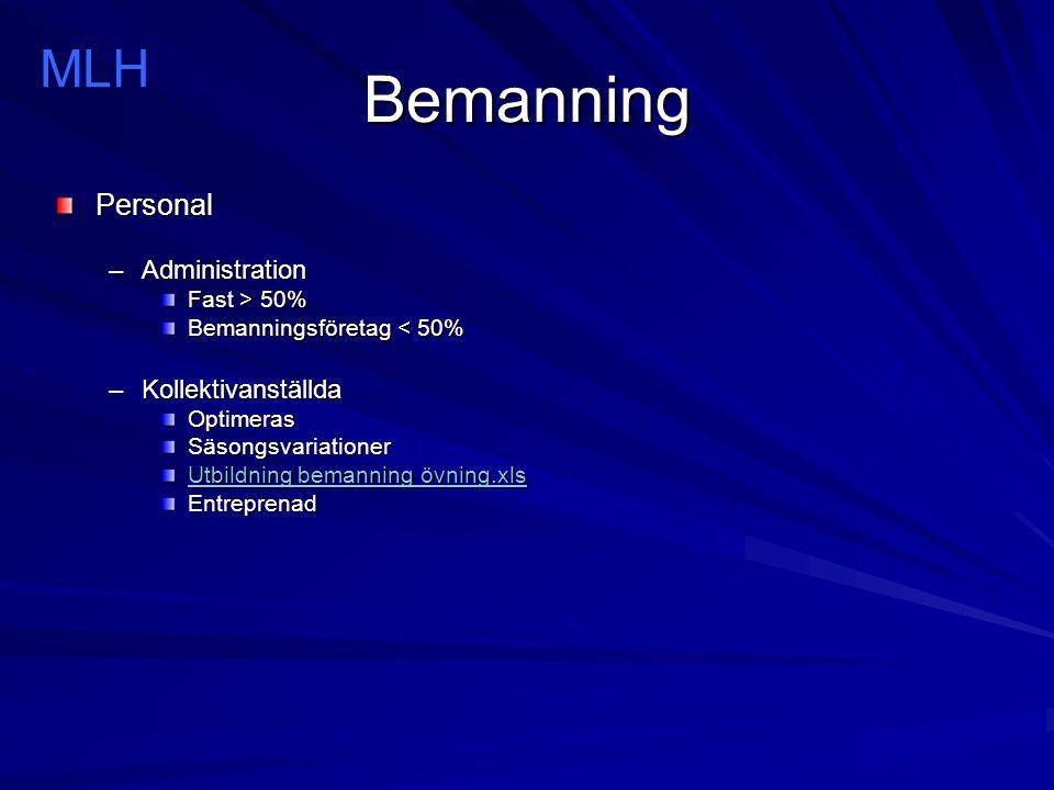 Bemanning MLH Personal Administration Kollektivanställda Fast > 50%