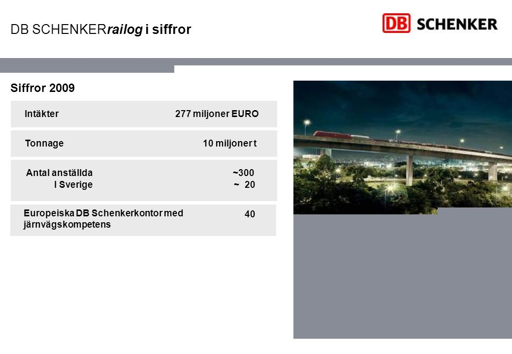 DB SCHENKERrailog i siffror