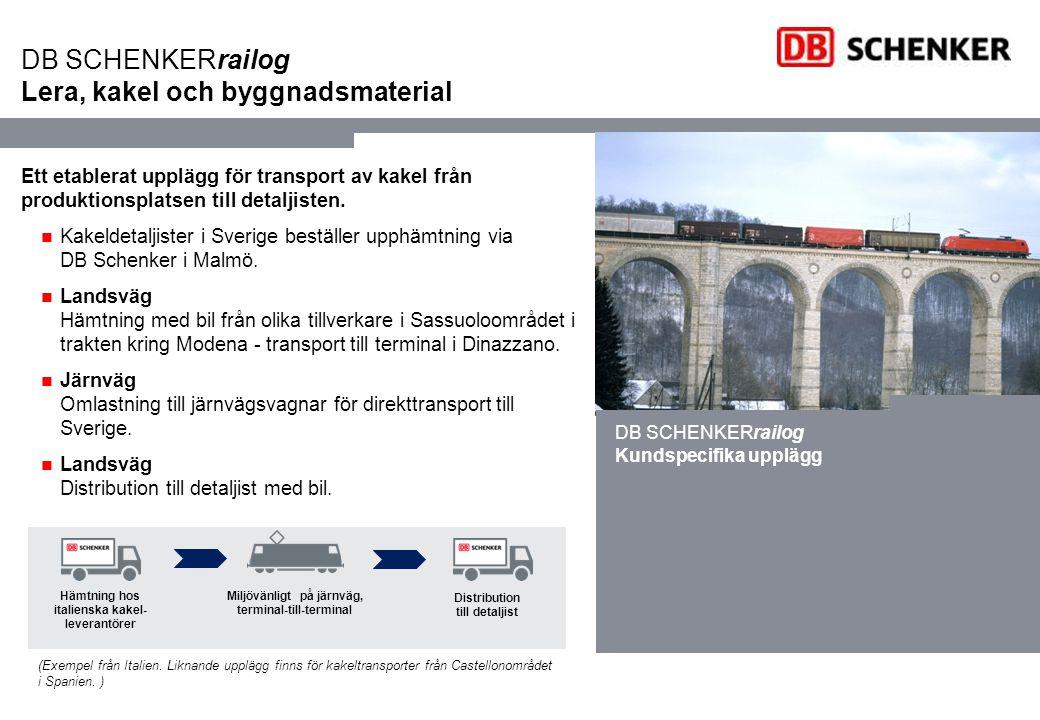 DB SCHENKERrailog Lera, kakel och byggnadsmaterial