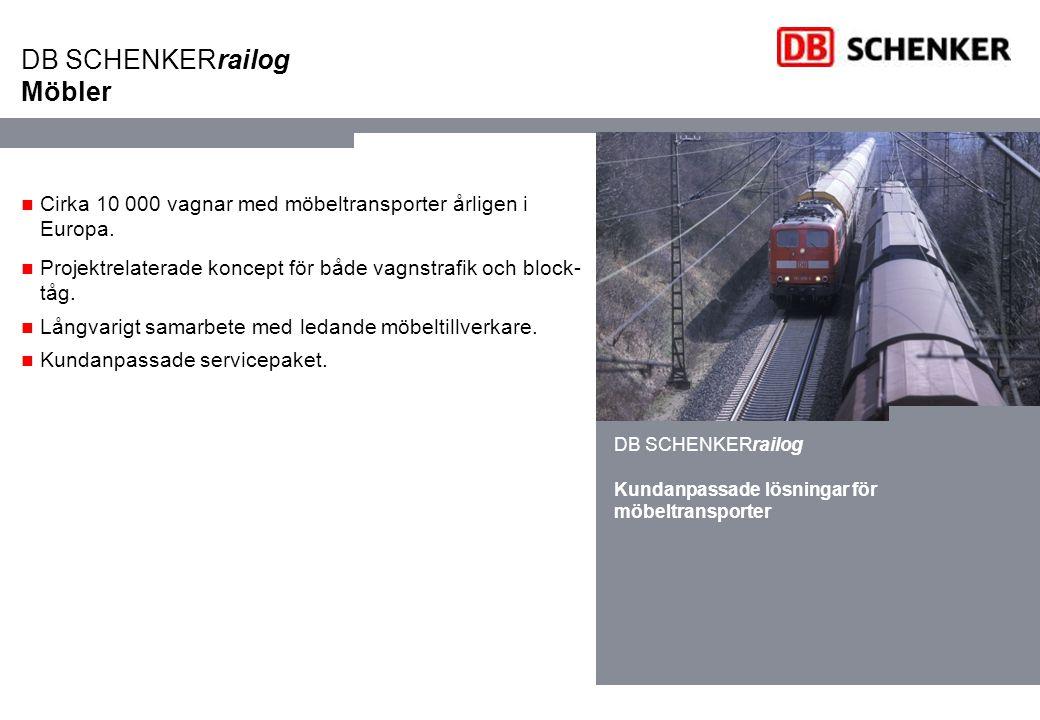 DB SCHENKERrailog Möbler