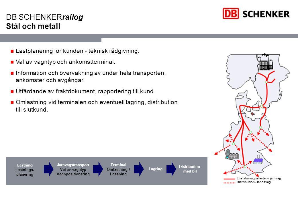 DB SCHENKERrailog Stål och metall