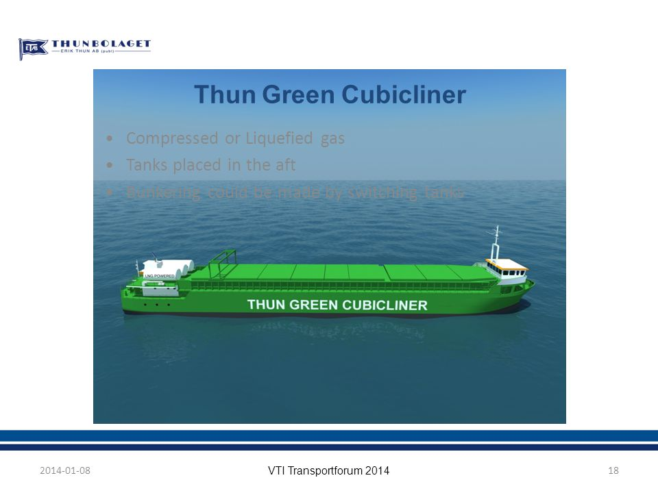 Thun Green Cubicliner Compressed or Liquefied gas