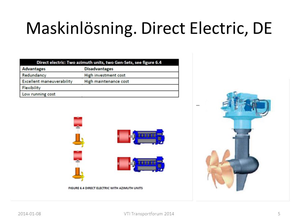 Maskinlösning. Direct Electric, DE