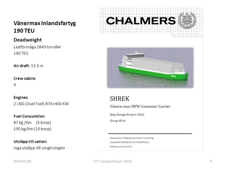 Vänermax Inlandsfartyg 190 TEU