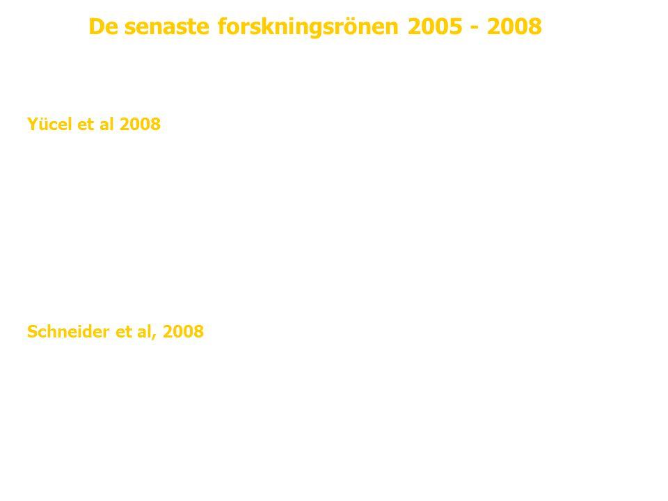 De senaste forskningsrönen 2005 - 2008