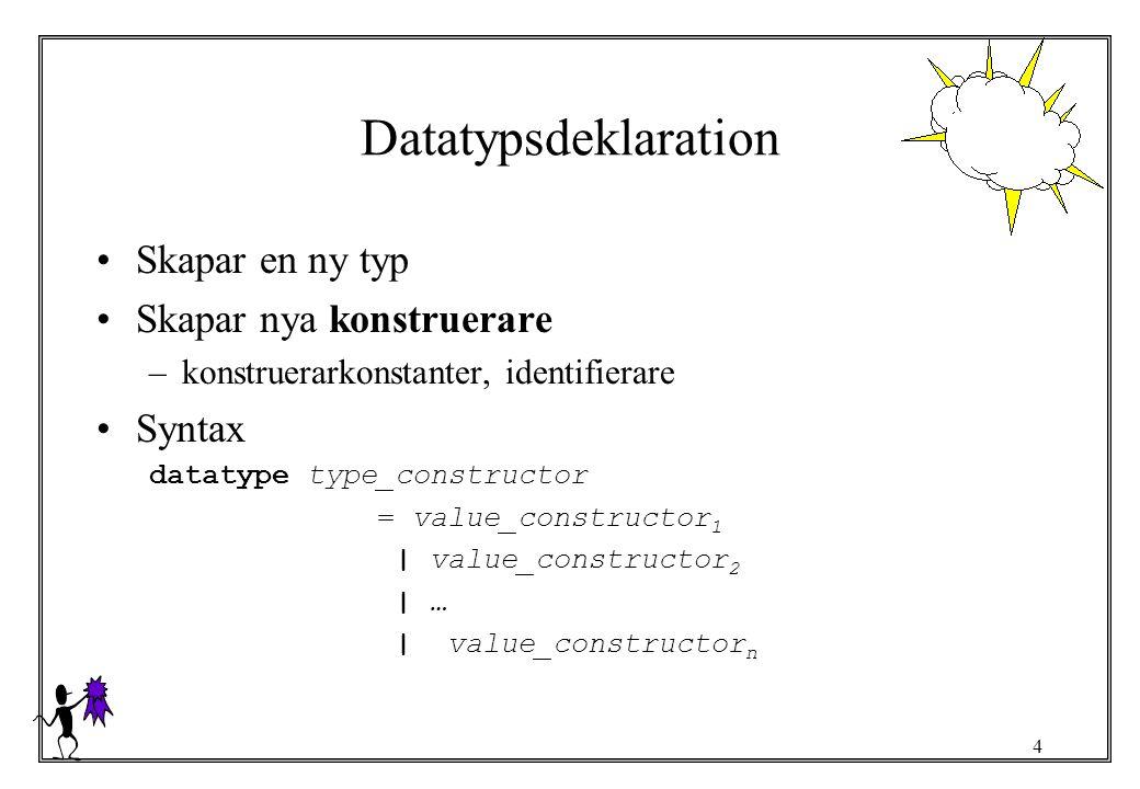 Datatypsdeklaration Skapar en ny typ Skapar nya konstruerare Syntax