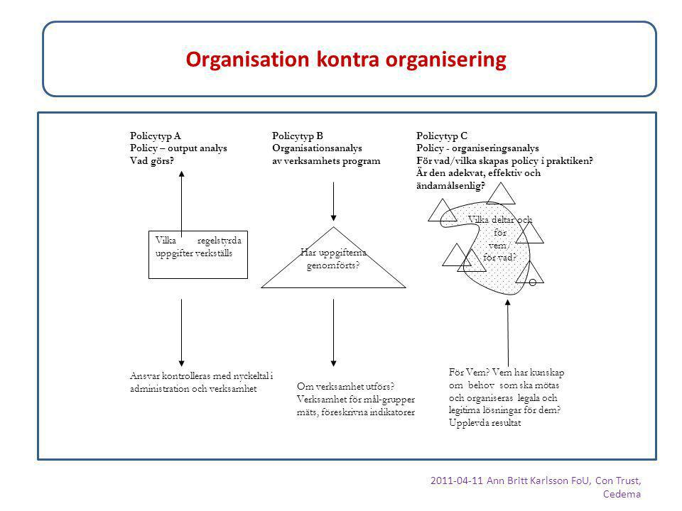 Organisation kontra organisering