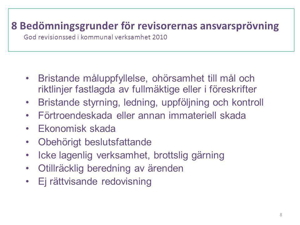 8 Bedömningsgrunder för revisorernas ansvarsprövning God revisionssed i kommunal verksamhet 2010