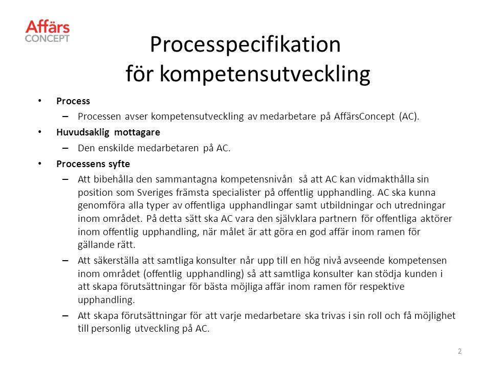 Processpecifikation för kompetensutveckling