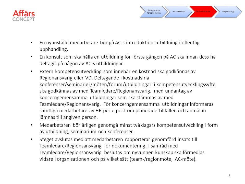 Kompetens-försörjning AC