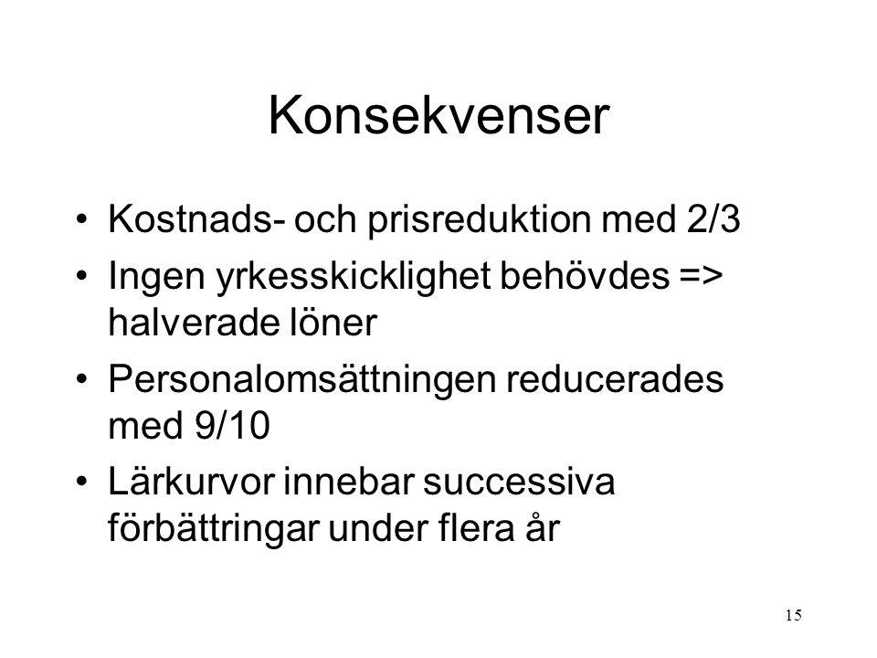 Konsekvenser Kostnads- och prisreduktion med 2/3