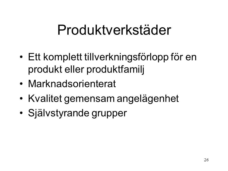 Produktverkstäder Ett komplett tillverkningsförlopp för en produkt eller produktfamilj. Marknadsorienterat.