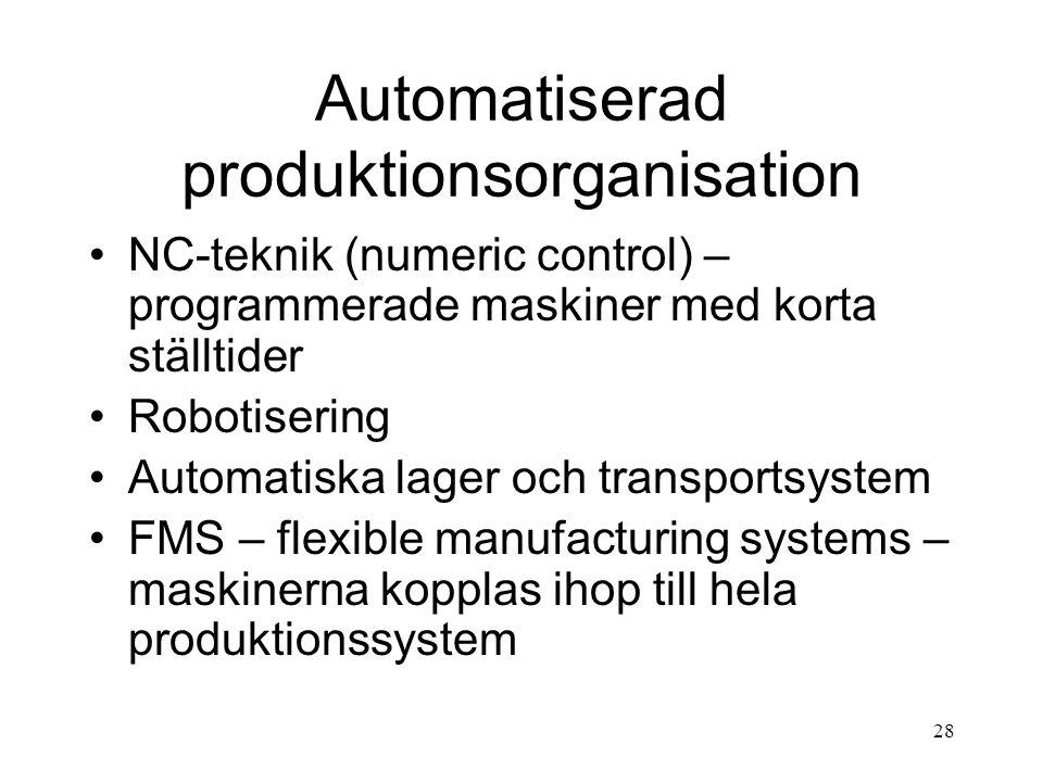 Automatiserad produktionsorganisation