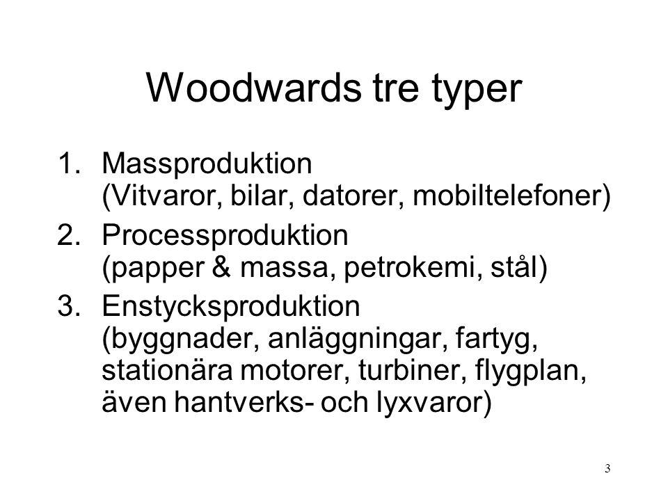 Woodwards tre typer Massproduktion (Vitvaror, bilar, datorer, mobiltelefoner) Processproduktion (papper & massa, petrokemi, stål)