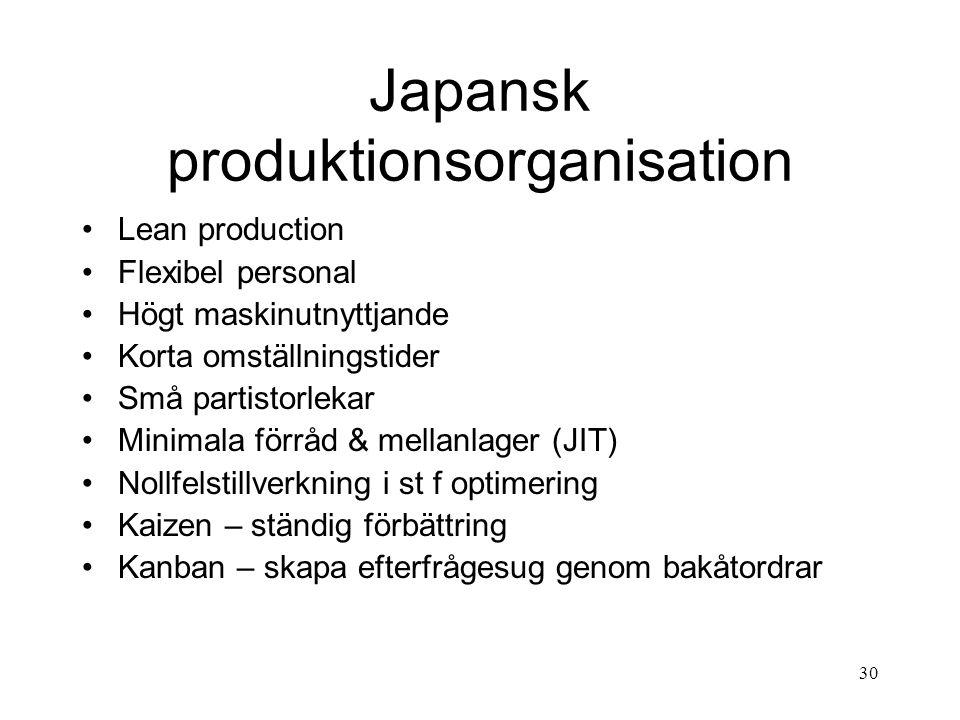 Japansk produktionsorganisation