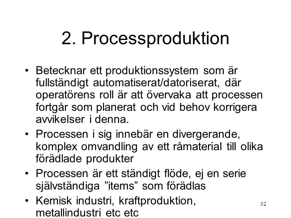 2. Processproduktion