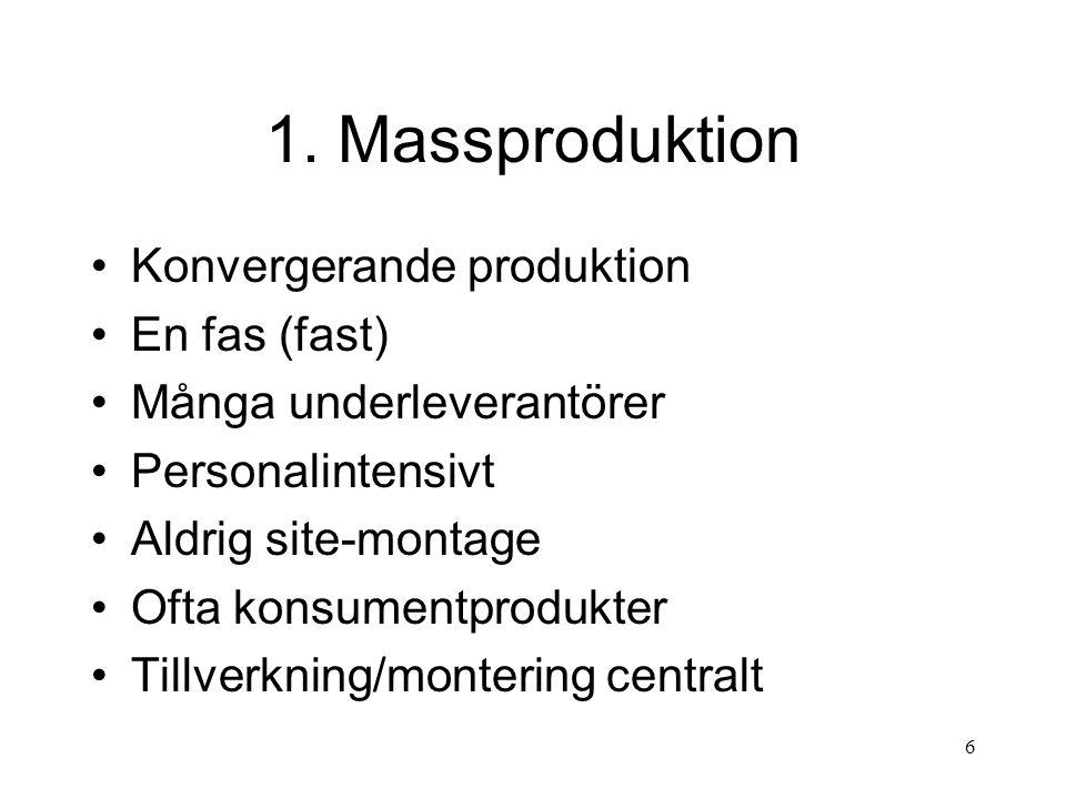 1. Massproduktion Konvergerande produktion En fas (fast)