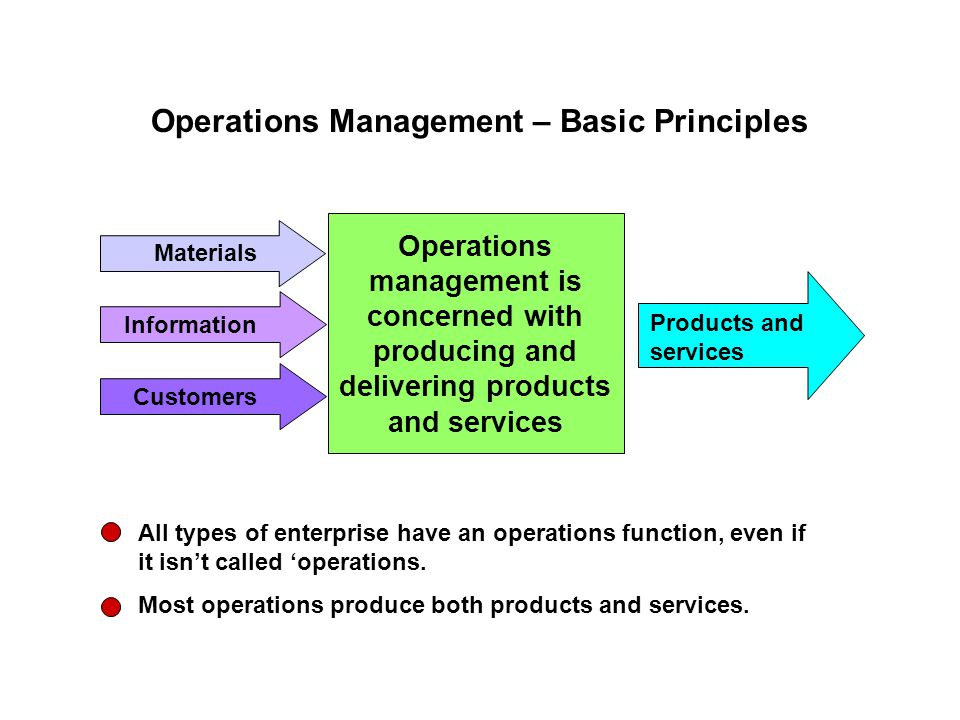 Operations Management – Basic Principles