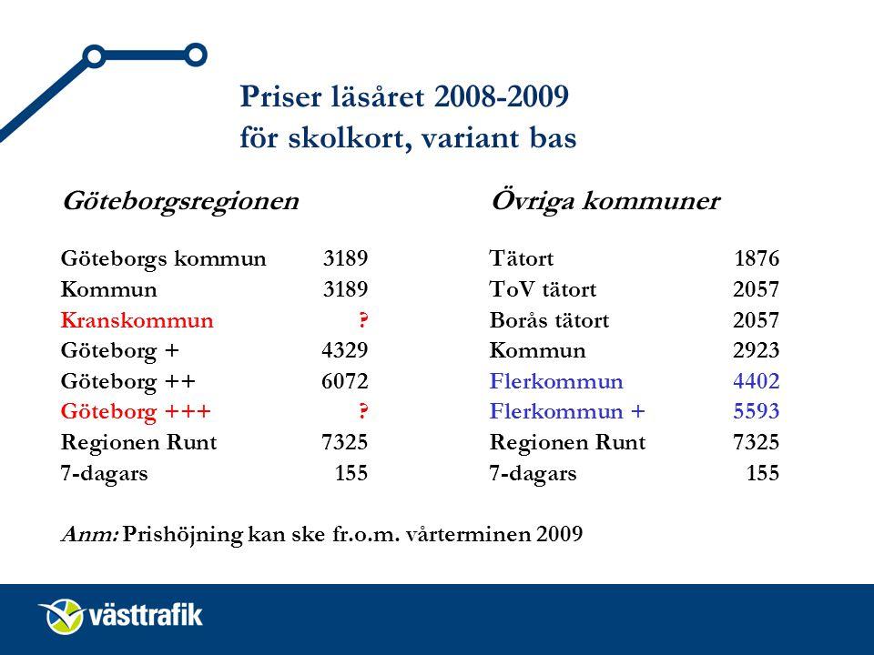 Priser läsåret 2008-2009 för skolkort, variant bas
