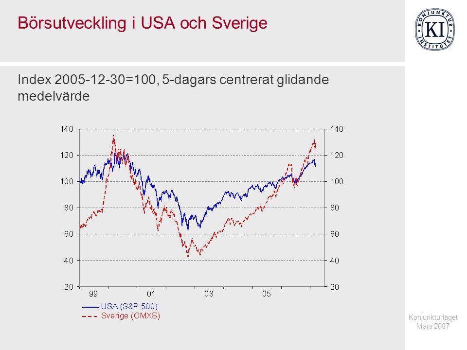 Börsutveckling i USA och Sverige