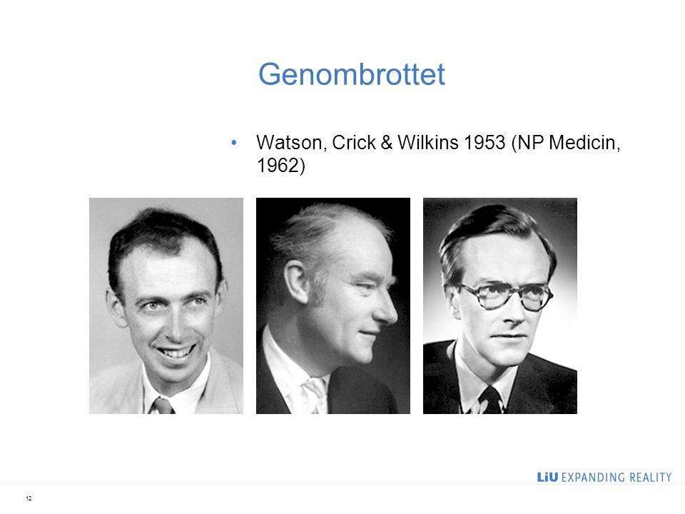 Genombrottet Watson, Crick & Wilkins 1953 (NP Medicin, 1962)