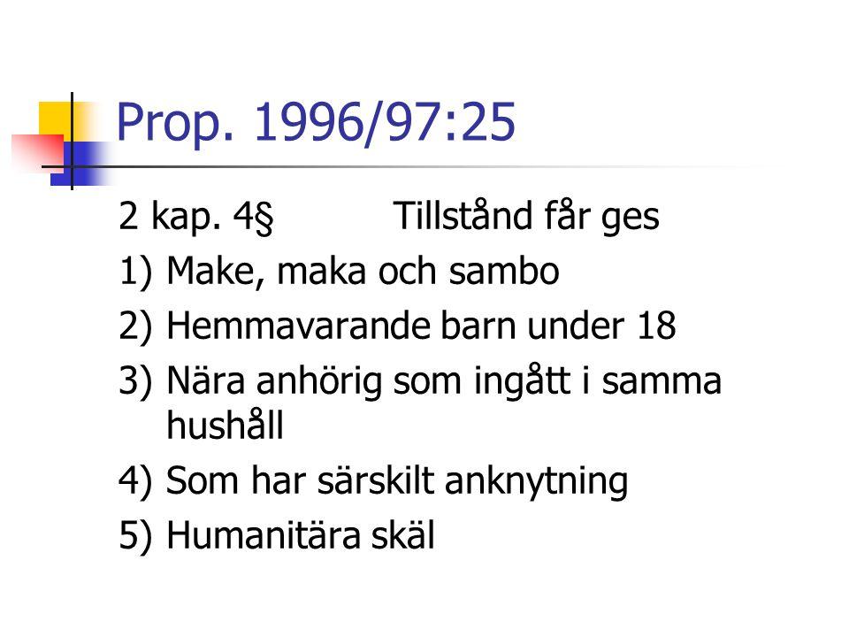 Prop. 1996/97:25 2 kap. 4§ Tillstånd får ges Make, maka och sambo