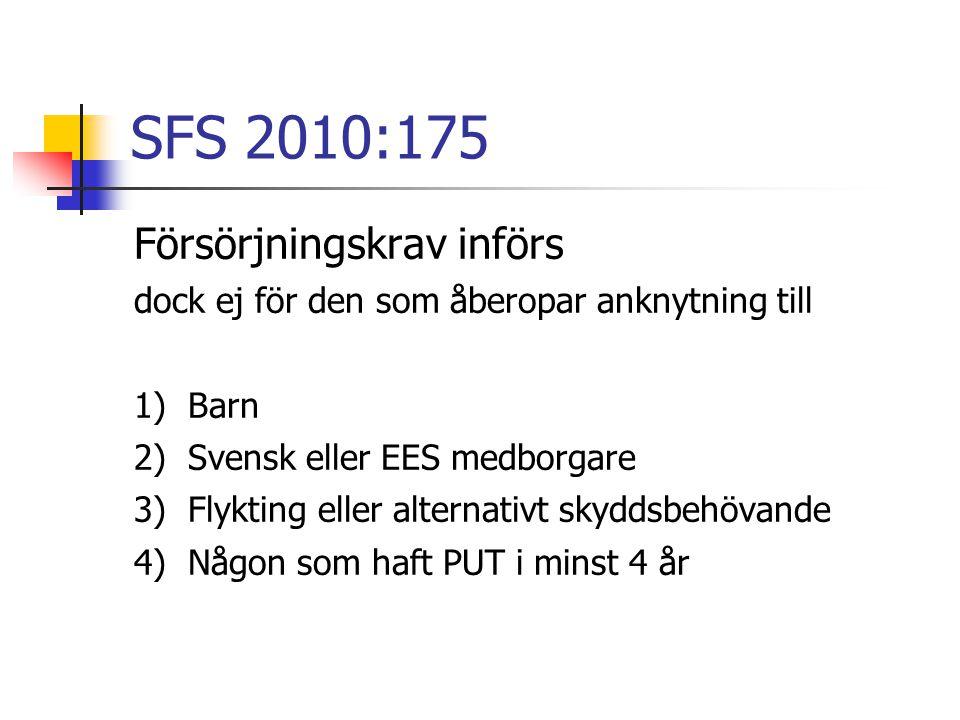 SFS 2010:175 Försörjningskrav införs
